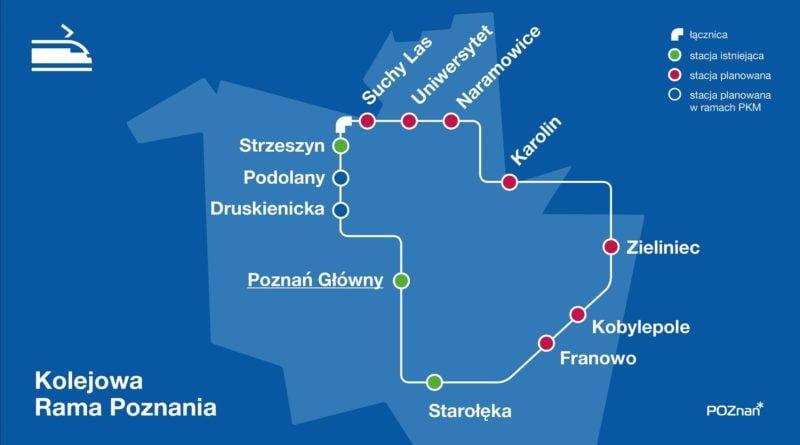 obwodnica Poznania