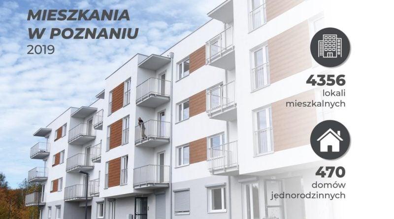 Mieszkania w Poznaniu fot. UMP