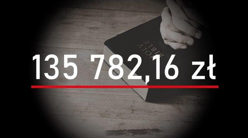 grafika fot. b. ignaszewski 800x445 - Poznań: 135 tysięcy z budżetu miasta. Czy etaty dla kapelanów są konieczne?