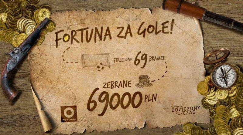 fortuna-za-gole- fot. Warta Poznań