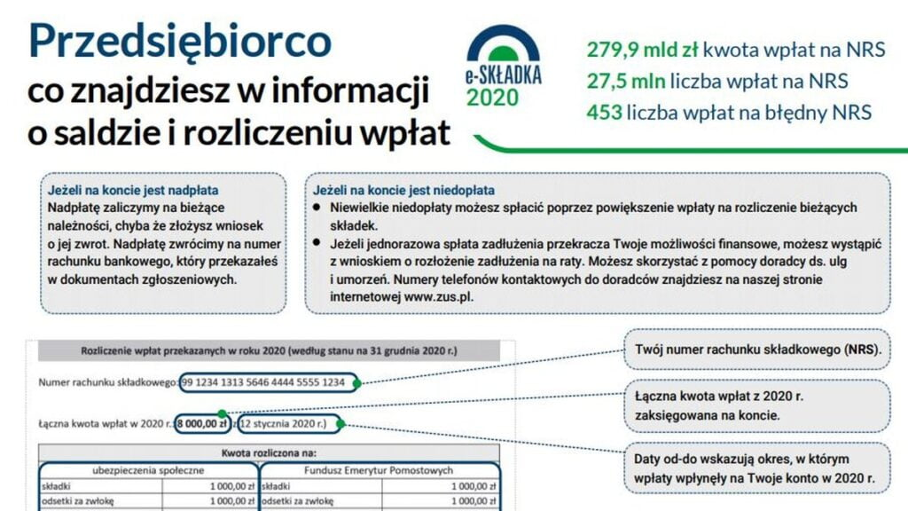 eskladka fot. zus 1024x576 - ZUS: Przedsiębiorcy otrzymają informację o stanie ich kont za 2020 r.
