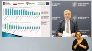 umowa partnerstwa do 2027 fot. umww2 300x169 - Wielkopolska: Rząd drastycznie obciął środki unijne dla regionu?