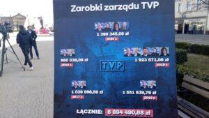 zarobki zarzadu tvp 300x169 - Adam Szłapka: Miliony dla zarządu TVP