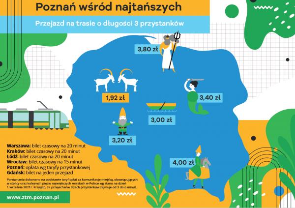 komunikacja miejska w Poznaniu fot. ZTM